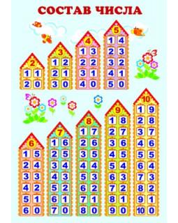 Плакат А-3 Состав числа. ПЛ-8529