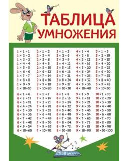 Таблица умножения с героями из мультфильма Ну, погоди Ш2-13118 Мини-плакат А4
