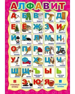 Алфавит Ш-10285 Мини-плакат А4