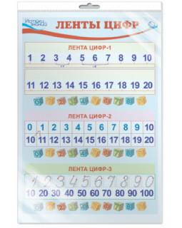 Плакат А3 Ленты цифр (в индивидуальной упаковке с европодвесом) *ПЛ-10283