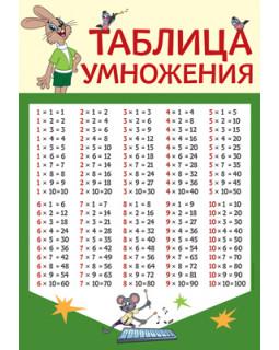 Плакат А3. Таблица умножения с персонажами мультфильма Ну, погоди! ПЛ2-12948