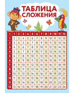 Плакат А3. Таблица сложения с персонажами мультфильма 38 попугаев. ПЛ2-12946