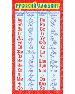 Карточка Русский алфавит ШМ-3246