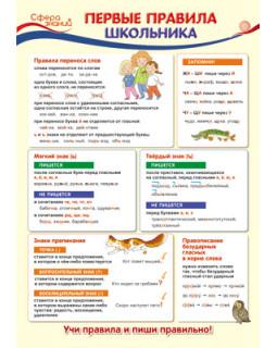 Плакат А3. Первые правила школьника. ПО-13354