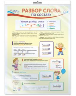 Плакат А3 Разбор слова (В индивидуальной упаковке с европодвесом) *ПЛ-12866