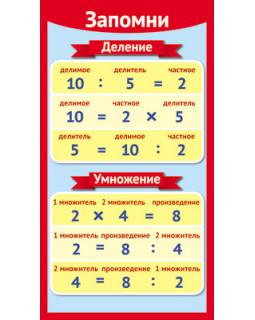 Карточка Запомни! Деление-Умножение ШМ-12636