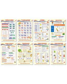 Комплект плакатов А3. Образовательные плакаты по русскому языку для 1 класса