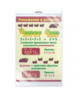 Плакат А3 Умножение и деление (В индивидуальной упаковке с европодвесом) *ПЛ-10822