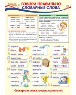 Плакат А3. Говори правильно словарные слова. ПО-13356