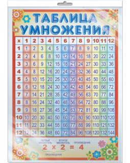 Плакат А3 Таблица умножения (в индивидуальной упаковке с европодвесом) *ПЛ-7080