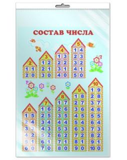 Плакат А3 Состав числа (В индивидуальной упаковке с европодвесом) *ПЛ-8529
