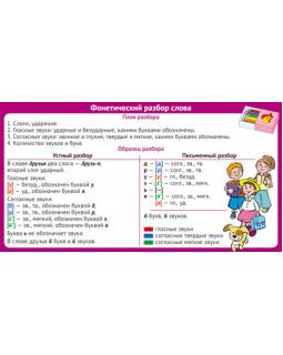 Карточка Запомни! Фонетический разбор слова ШМ-12838