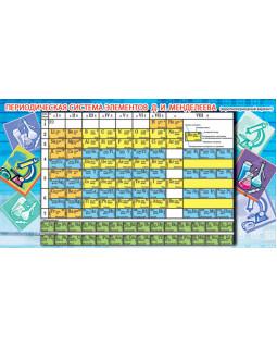 Таблица Менделеева ШМ-6265