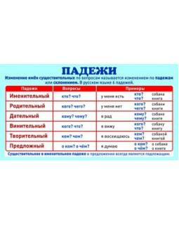 Падежи Ш-10289 Мини-плакат А-4