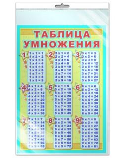 Плакат А3 Таблица умножения (В индивидуальной упаковке с европодвесом) *ПЛ-5745