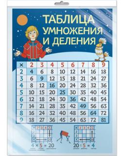 Плакат А3 в пакете. Таблица умножения и деления с персонажами мультфильма Тайна третьей планеты *ПЛ2-12947