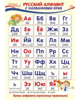 Плакат А3. Русский алфавит с названиями букв. ПО-13359