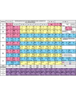 Периодическая система химических элементов Д.И. Менделеева А4