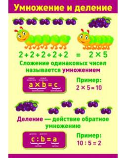 Плакат А3 Умножение и деление. ПЛ-10822