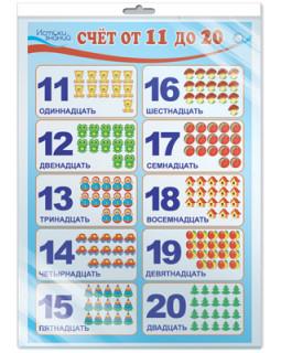 Плакат А3 Счет от 11 до 20. (В индивидуальной упаковке с европодвесом) *ПЛ-8561