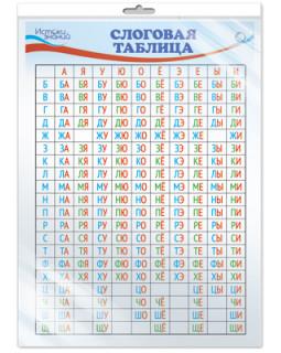 Плакат А3 Слоговая таблица (в индивидуальной упаковке с европодвесом) *ПЛ-8644