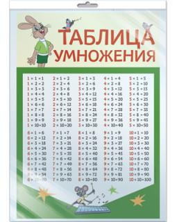 Плакат А3 в пакете. Таблица умножения с персонажами мультфильма Ну, погоди! *ПЛ2-12948