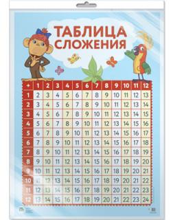 Плакат А3 в пакете. Таблица сложения с персонажами мультфильма 38 попугаев (в индивидуальной упаковке)
