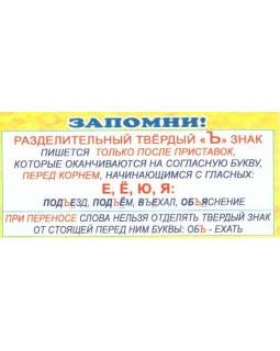 """Карточка Запомни! Разделительный """"Ъ"""" знак ШМ-3351"""