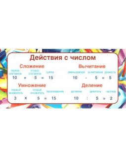 Карточка Действия с числом ШМ-7711