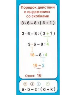 Карточка Запомни! Порядок действий в выражениях со скобками ШМ-12840