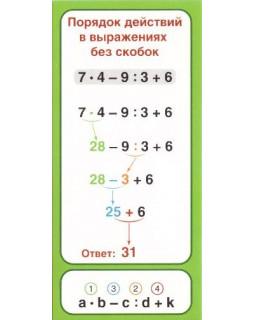 Карточка Запомни! Порядок действий в выражениях без скобок ШМ-12841