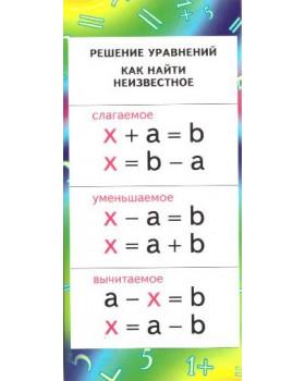 Решение уравнений. Как найти неизвестное. (сложение и вычитание) ШМ-7992