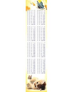 Закладка Таблица умножения М-6975