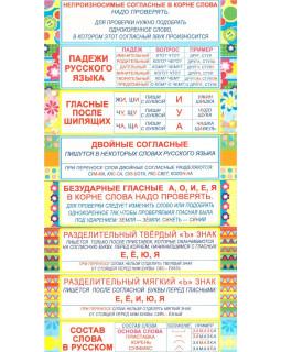 Комплект закладок для начальной школы 8 шт. (русский язык) КЗ-5249