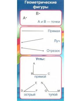 Карточка Запомни! Геометрические фигуры ШМ-8078