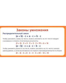 Карточка Законы умножения ШМ-12904
