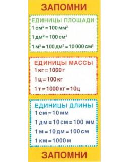 Карточка Запомни. Единицы площади, Единицы массы, Единицы длины ШМ-8637