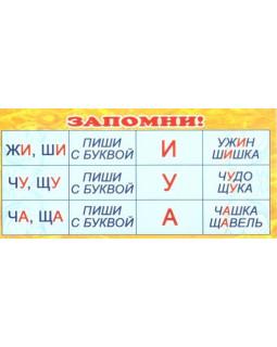 Карточка-закладка Запомни! (желтая) ШМ-3250