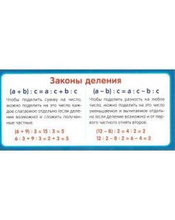 Карточка Законы деления ШМ-12906
