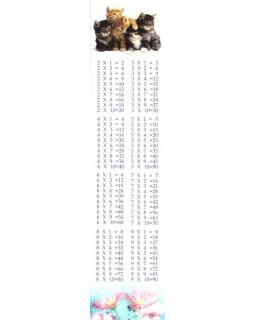 Закладка Таблица умножения М-4452