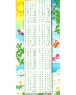 Карточка Таблица умножения ШМ-4503
