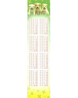 Закладка Таблица умножения М-4514