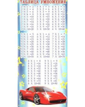 Мини-таблица умножения (с расписанием на обороте) машина ШМ-6583