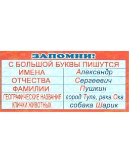 """Карточка-закладка """"Запомни!"""" (красная) ШМ-3251"""