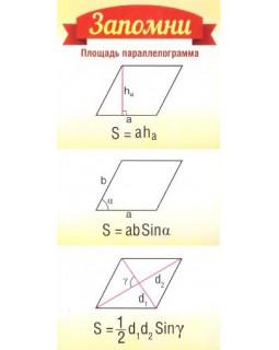 Карточка Запомни. Площадь параллелограмма ШМ-8639