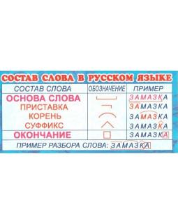 Карточка Состав слова в русском языке ШМ-3349