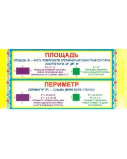 Карточка Площадь. Периметр ШМ-7991