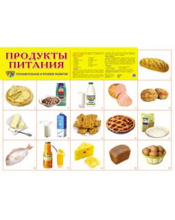 Демонстрационный плакат А2. Продукты питания