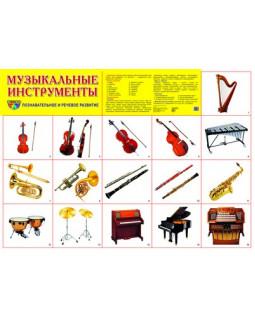 """Демонстрационный плакат А2 """"Музыкальные инструменты"""""""