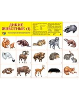 """Демонстрационный плакат А2 """"Дикие животные 1"""""""